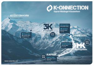 Ski lift K-onnection overview